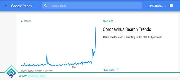نموداری در گوگل ترندز که سرچ کرونا ویروس را نشان می دهد