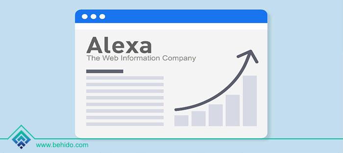 سیستم رتبه بندی الکسا